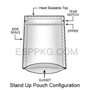 Stand Up Pouch Configuration Diagram