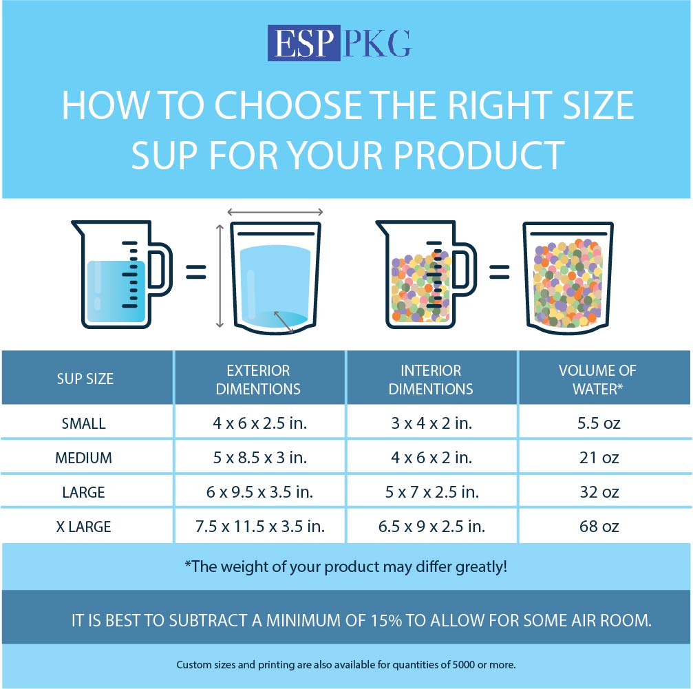 How to choose the right size sup for your product